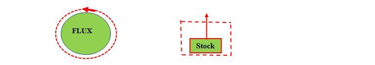 flux-stock